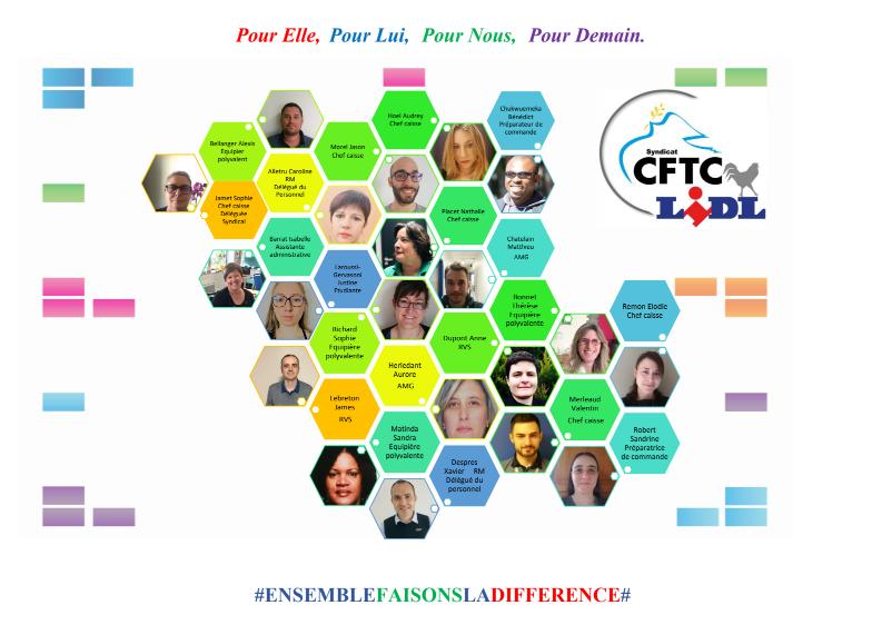 Élections professionnelles 2019 Du CSE
